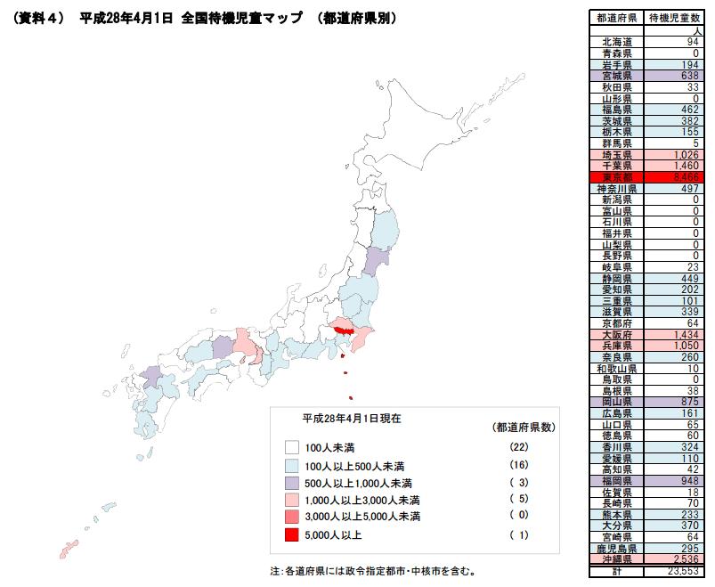 福岡 待機児童 全国